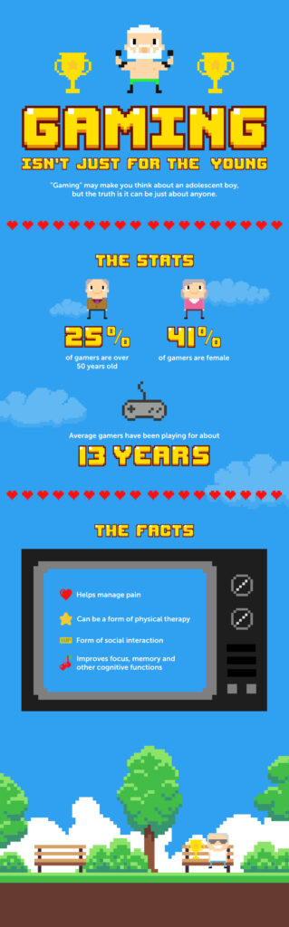 Video games for senior citizens infographic